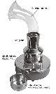 bronchi-soft® Klardampf®-Inhalator Komfort